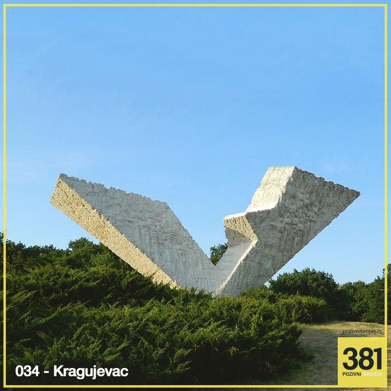 Pozivni broj Kragujevac 034